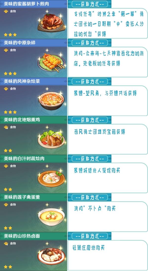 原神1.3食谱大全一览表,最新1.3食谱获取方法汇总分享![多图]图片1