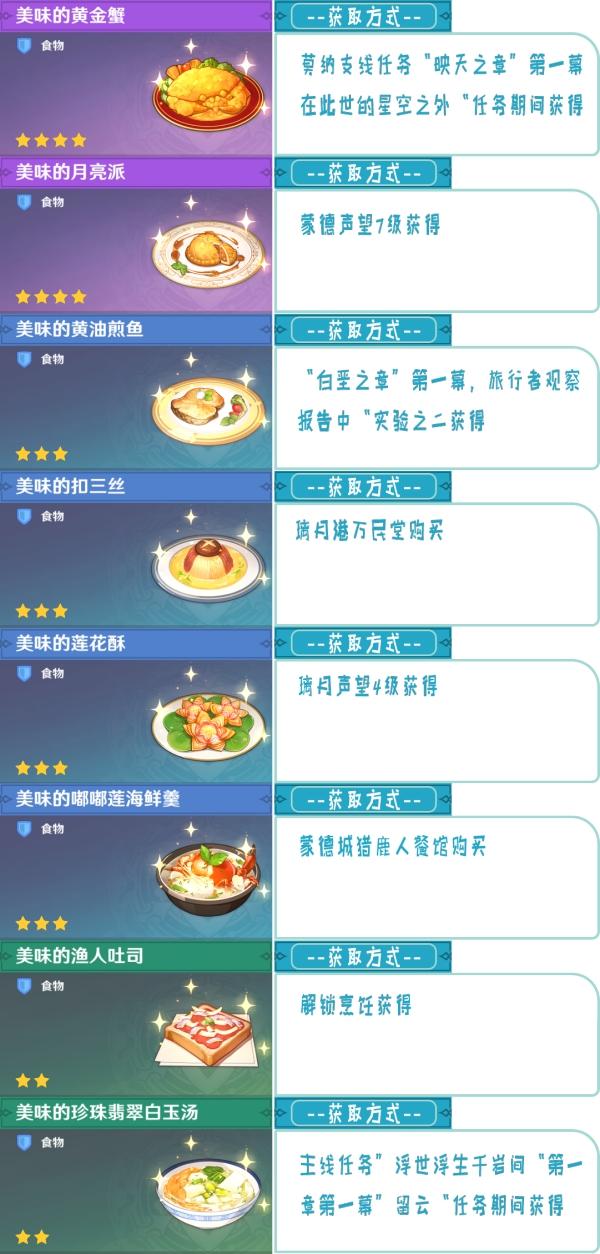 原神1.3食谱大全一览表,最新1.3食谱获取方法汇总分享![多图]图片2
