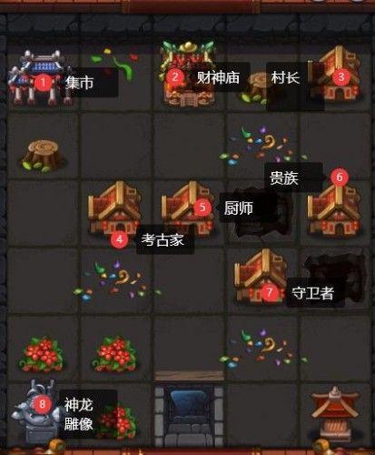不思议迷宫东方的庆典2021彩蛋大全 2021东方的庆典速刷攻略[多图]图片2